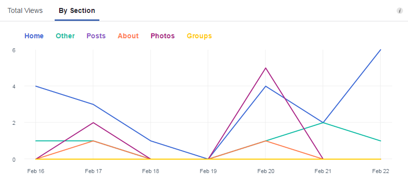 Facebook-page-views.png