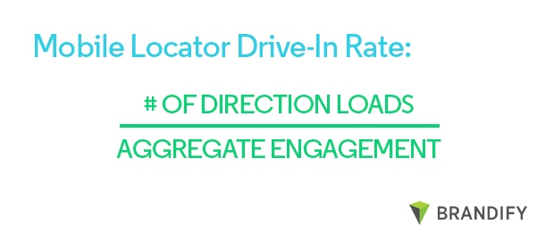 Locator_Drive_In_Rate.jpg
