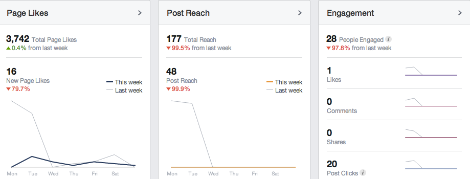 facebook-overview.png